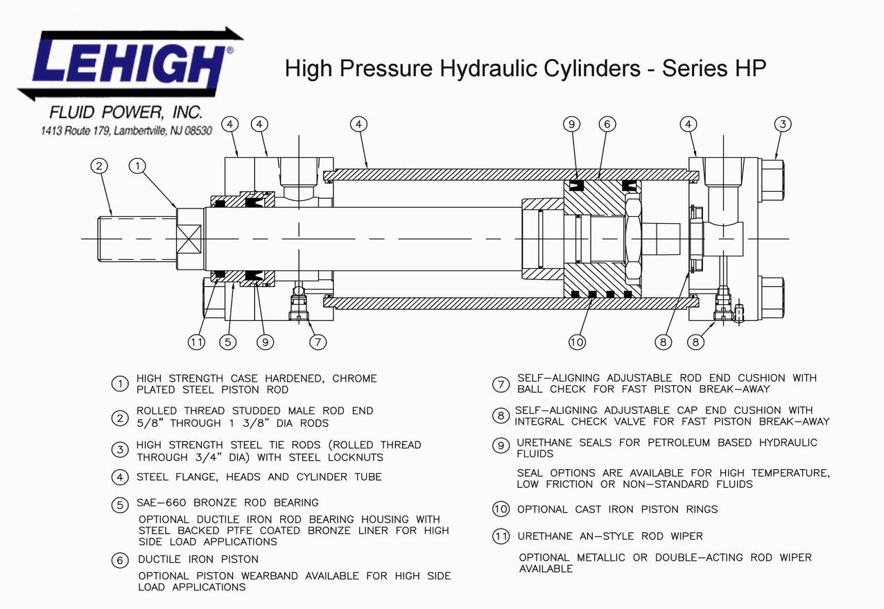 Hydraulic Cylinder Design : Hydraulic cylinders lehigh fluid power