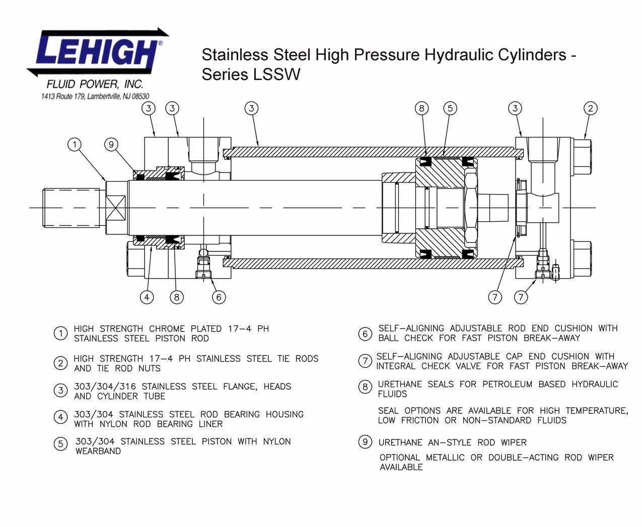 Room Diagram Hydraulic Cylinders Lehigh Fluid Power