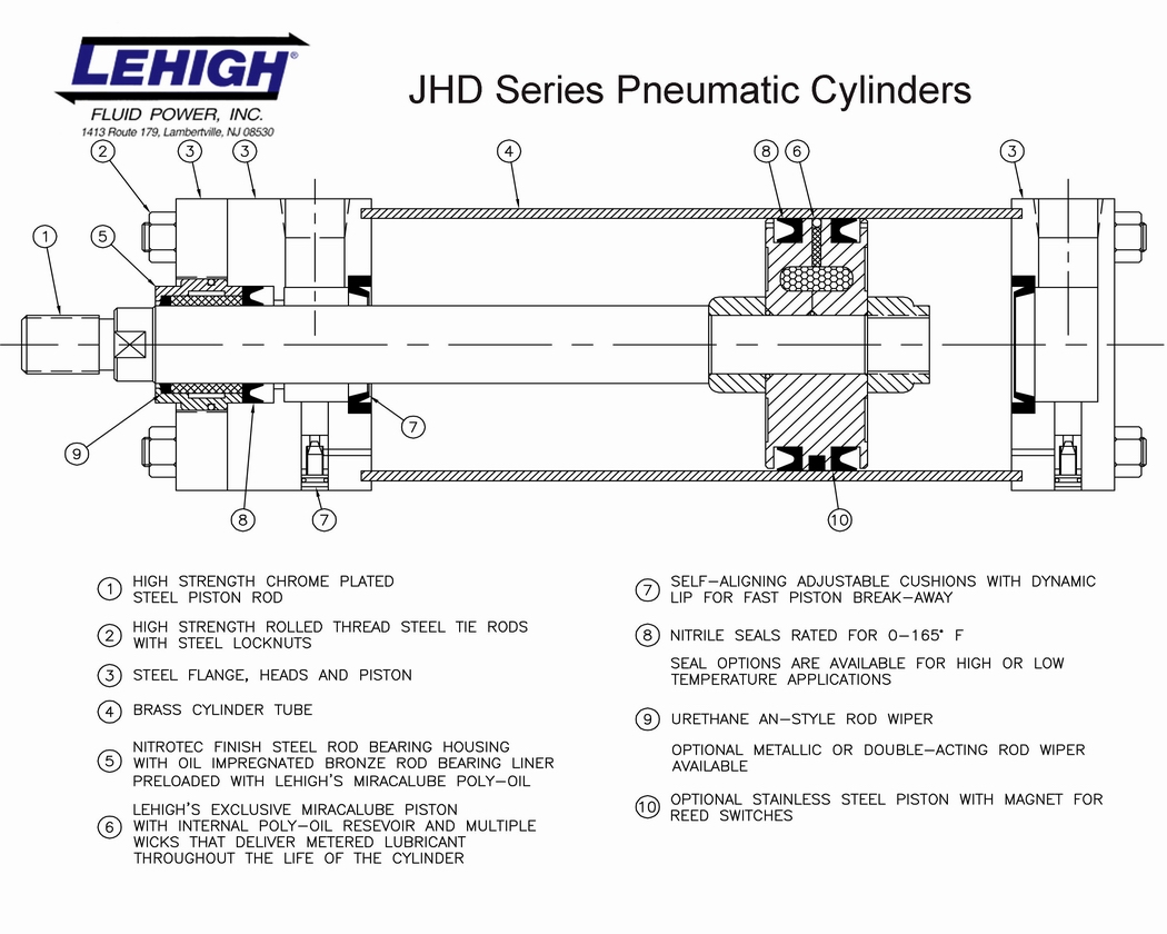 Pneumatic Cylinder Diagram Component Best Secret Wiring Hydraulic Motor 26 Images Schematic